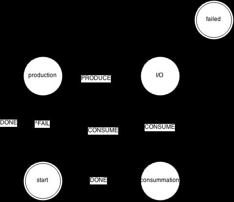 src/libknot/processing/doc/requestor.png