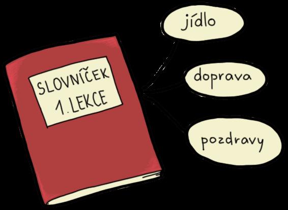 assets/encyklopedie/logicke_skupiny.png